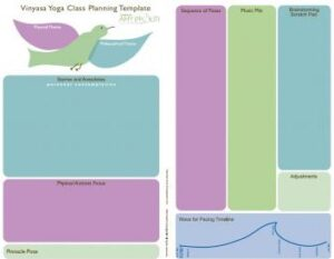 Discover A Foolproof Way To Successfully Plan Your Yoga Classes